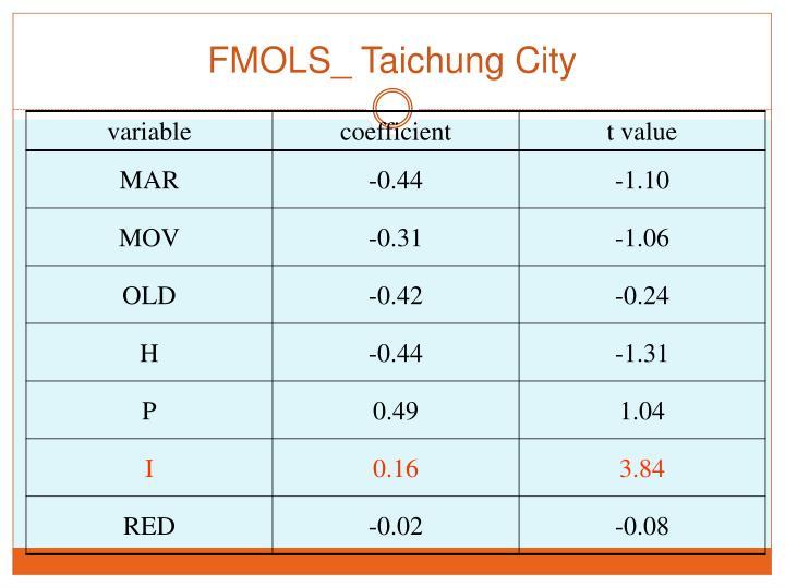 FMOLS_ Taichung City