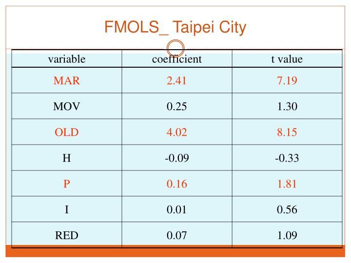 FMOLS_ Taipei City