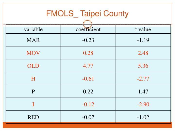 FMOLS_ Taipei County