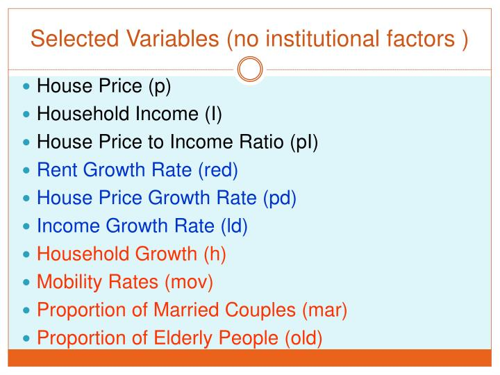 Selected Variables (no institutional factors )