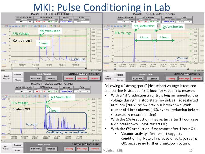 MKI: Pulse Conditioning in Lab