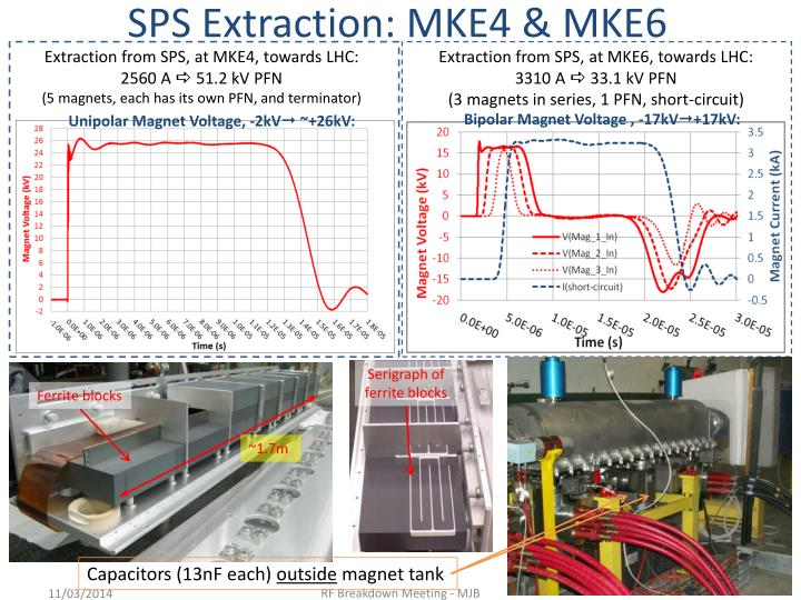 SPS Extraction: MKE4 & MKE6