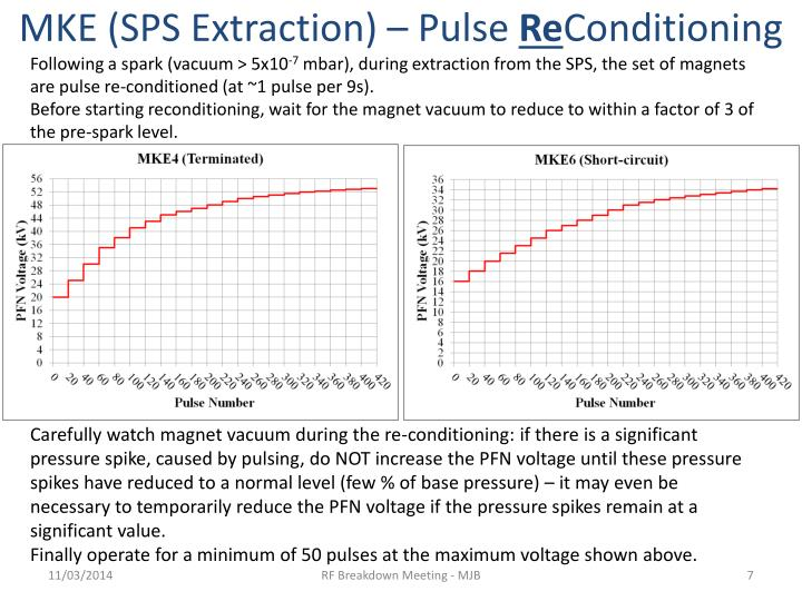 MKE (SPS Extraction) – Pulse