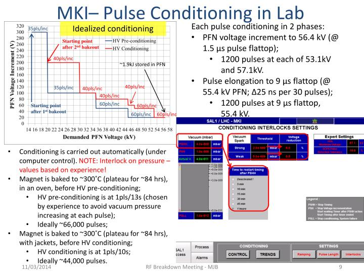MKI– Pulse Conditioning in Lab