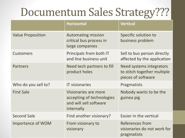 Documentum Sales Strategy???