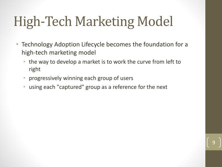 High-Tech Marketing Model