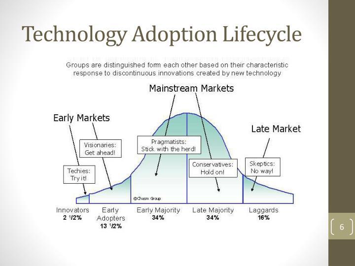 Technology Adoption Lifecycle