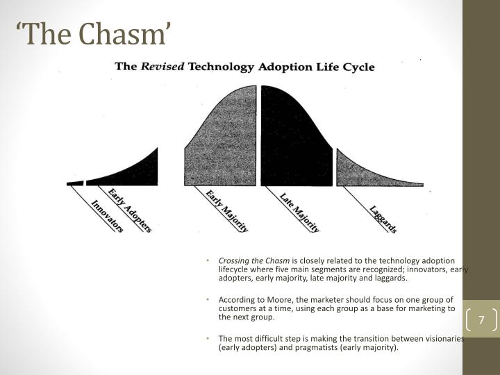 'The Chasm'