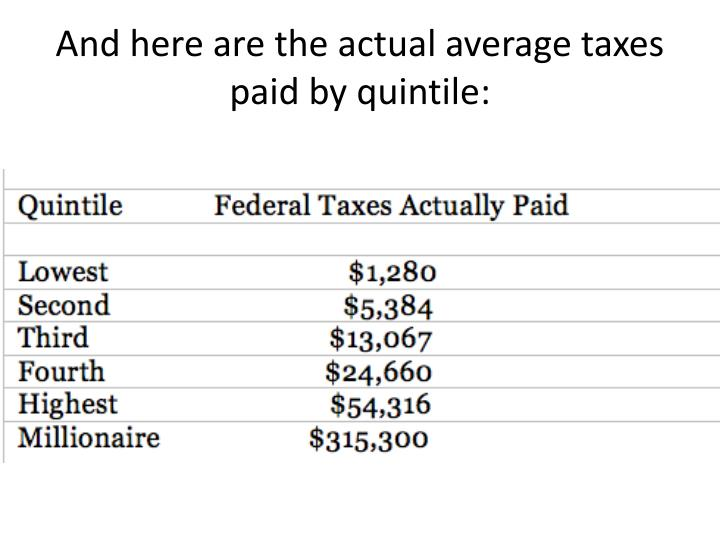 And here are the actual average taxes paid by quintile: