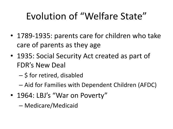 """Evolution of """"Welfare State"""""""