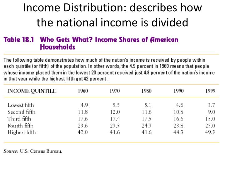 Income Distribution: describes how the national income is divided