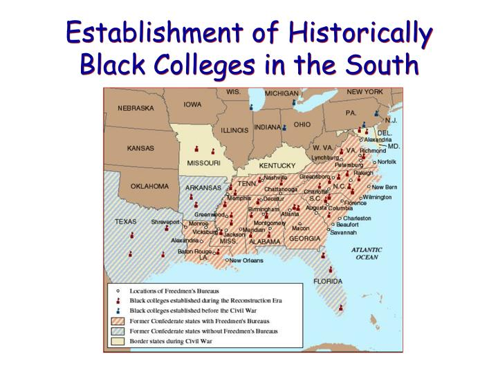 Establishment of Historically