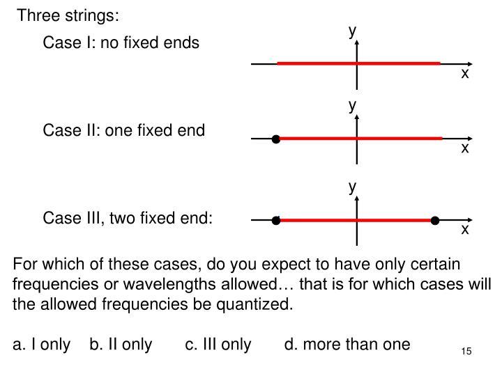 Three strings: