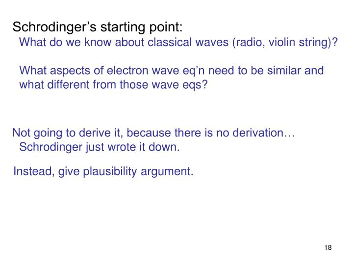 Schrodinger's starting point:
