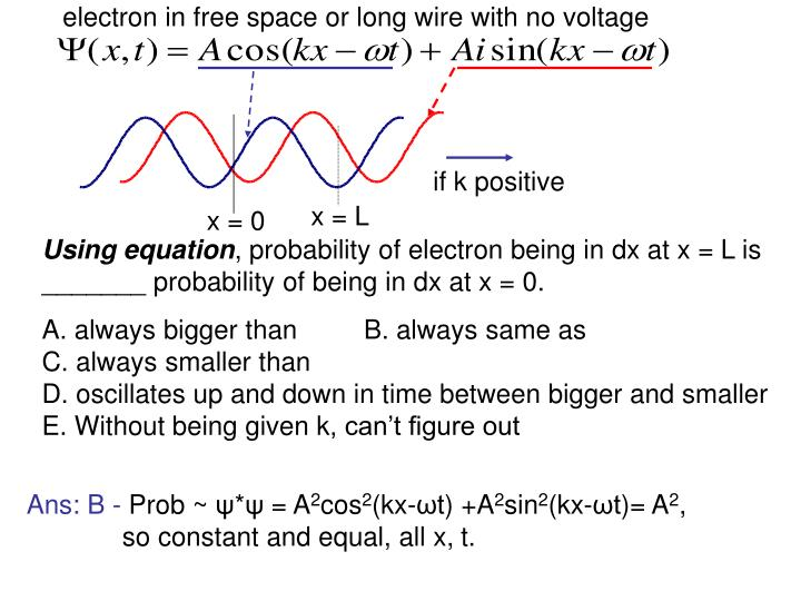 electron in free space or long wire with no voltage
