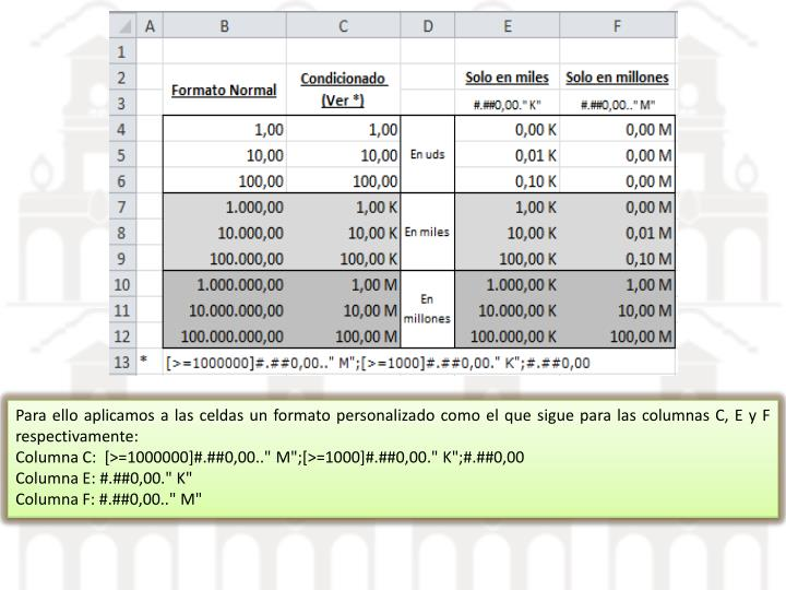 Para ello aplicamos a las celdas un formato personalizado como el que sigue para las columnas C, E y F respectivamente: