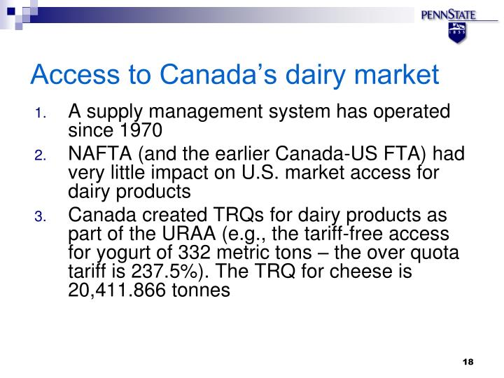 Access to Canada's dairy market