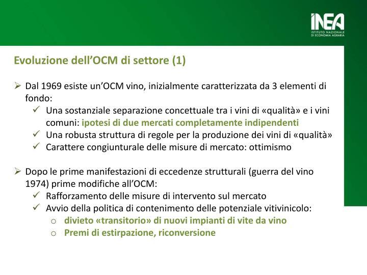 Evoluzione dell'OCM di settore (1)