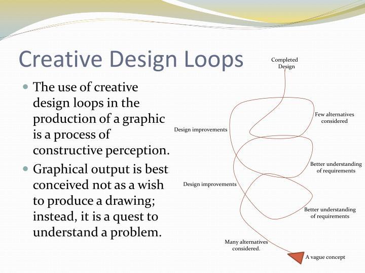 Creative Design Loops