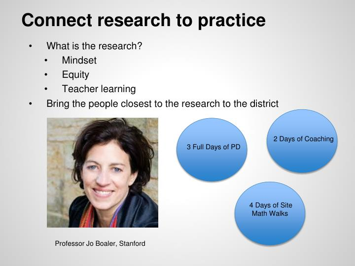 Connect research to practice