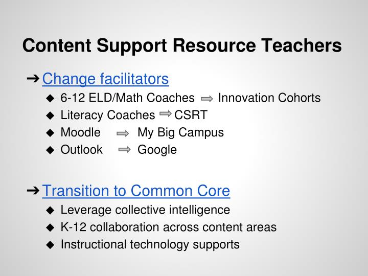 Content Support Resource Teachers