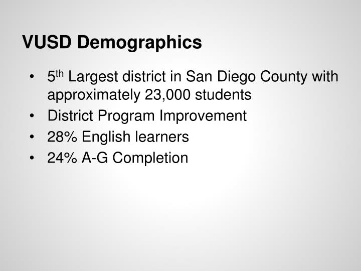 VUSD Demographics