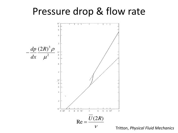 Pressure drop flow rate