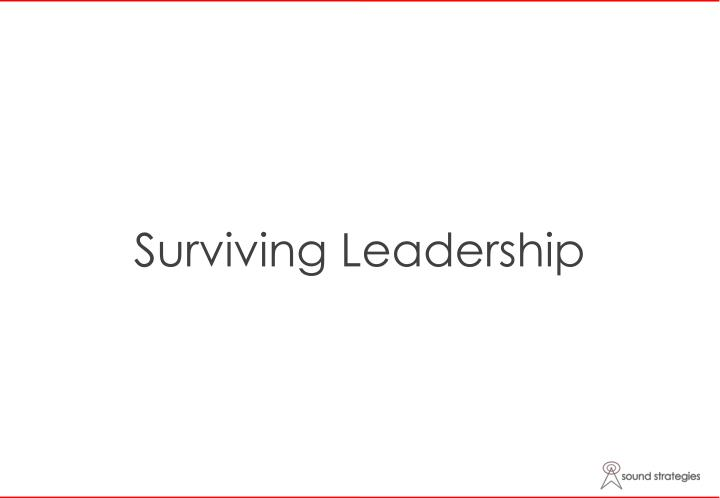 surviving leadership