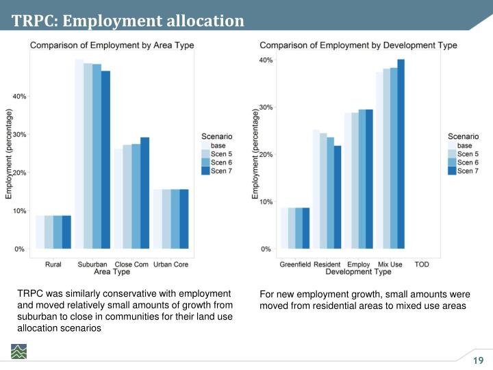 TRPC: Employment allocation