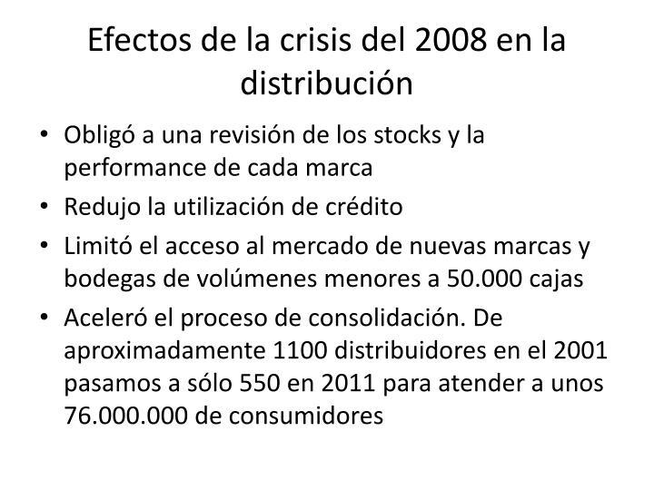 Efectos de la crisis del 2008 en la distribución