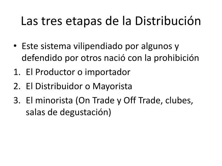 Las tres etapas de la Distribución
