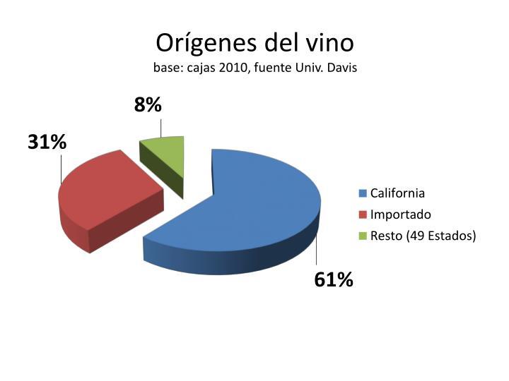 Orígenes del vino
