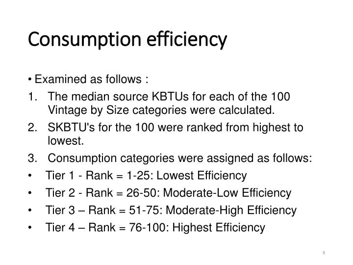 Consumption efficiency