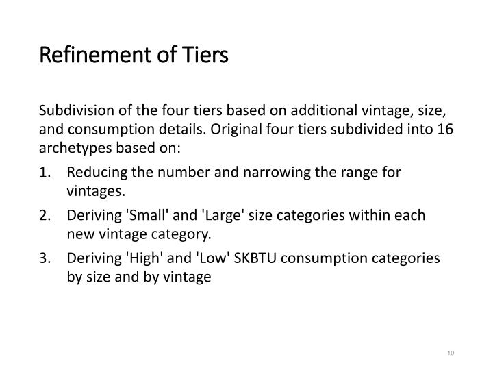 Refinement of Tiers