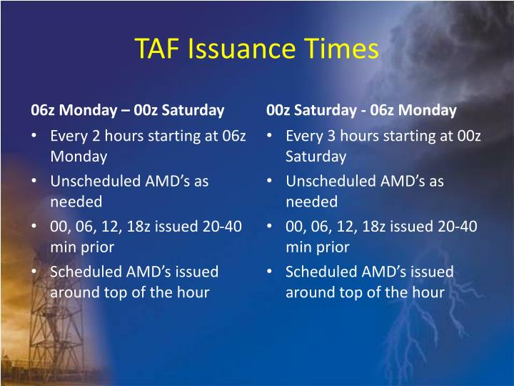 Taf issuance times