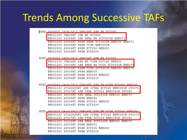 Trends Among Successive TAFs