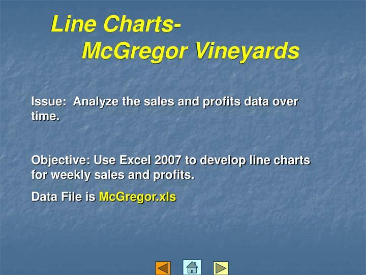 Line Charts-