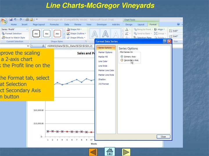 Line Charts-McGregor Vineyards
