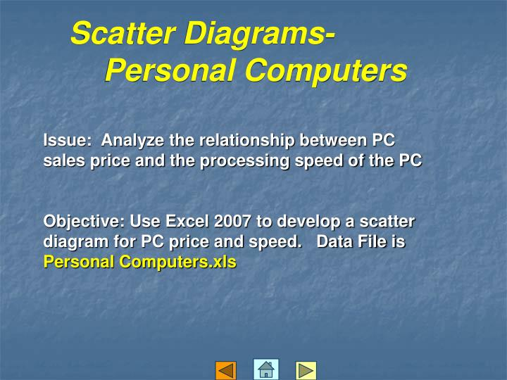 Scatter Diagrams-