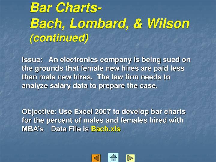 Bar Charts-