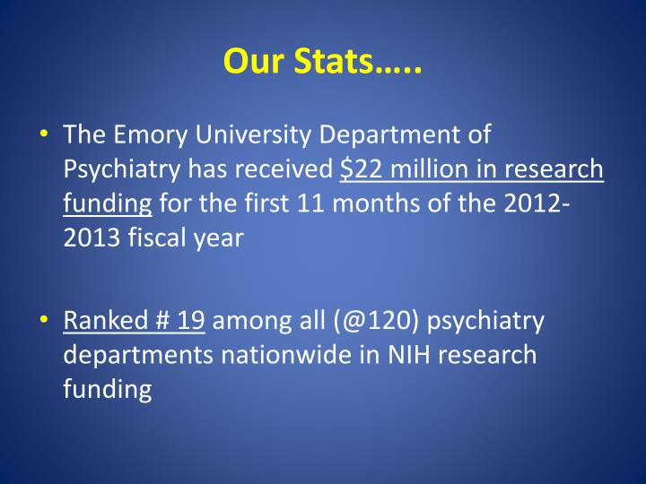 Our Stats…..