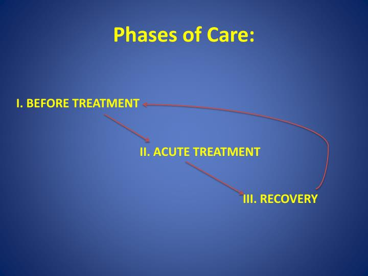 Phases of Care: