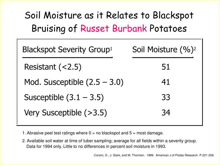 Soil Moisture as it Relates to