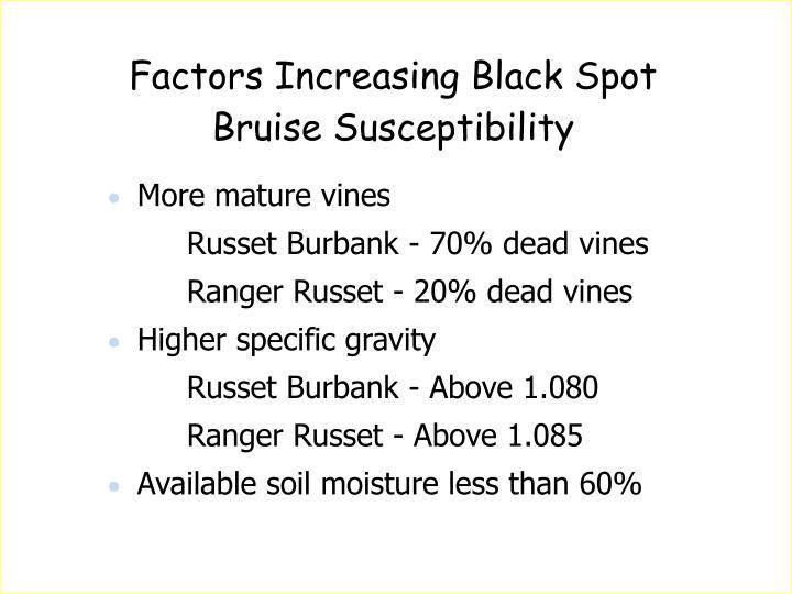 Factors Increasing