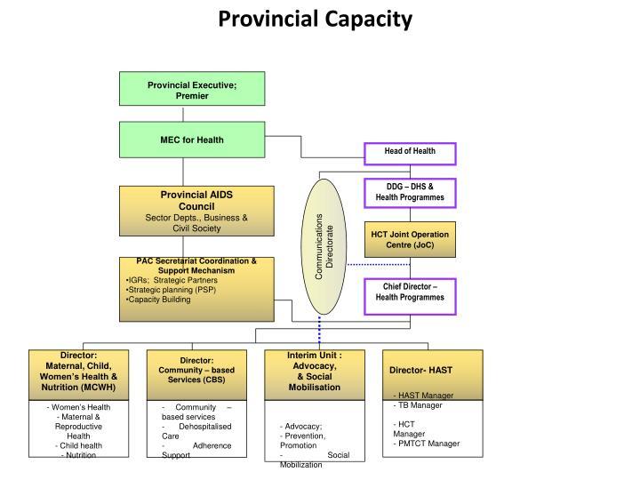 Provincial Capacity