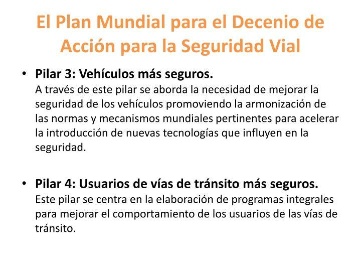 El Plan Mundial para el Decenio de Acción para la Seguridad Vial