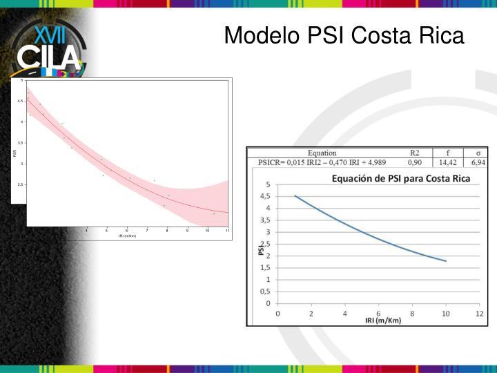 Modelo PSI Costa Rica