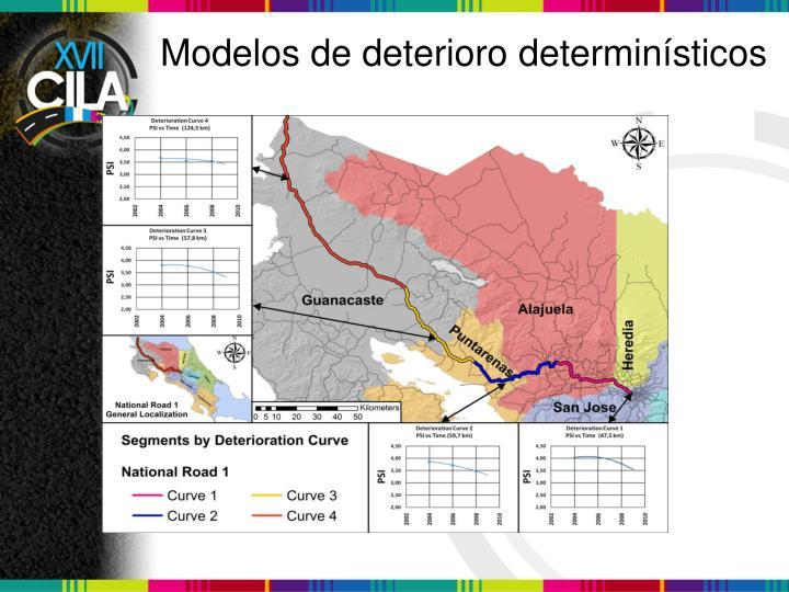 Modelos de deterioro determinísticos