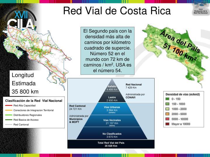 Red Vial de Costa Rica