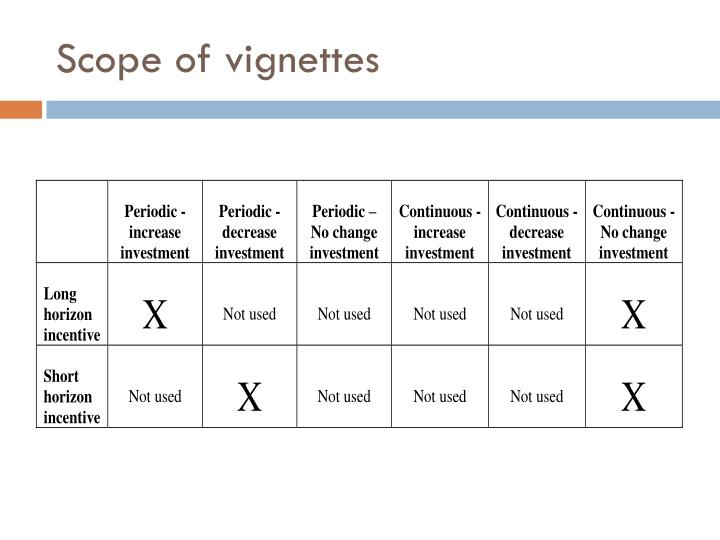 Scope of vignettes